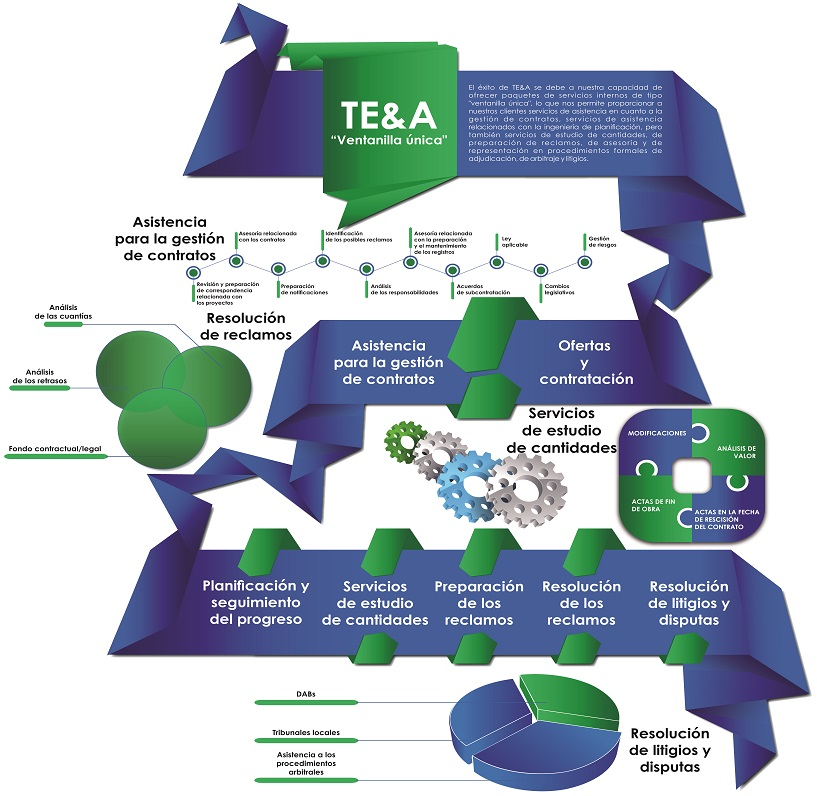 infographic TEAres