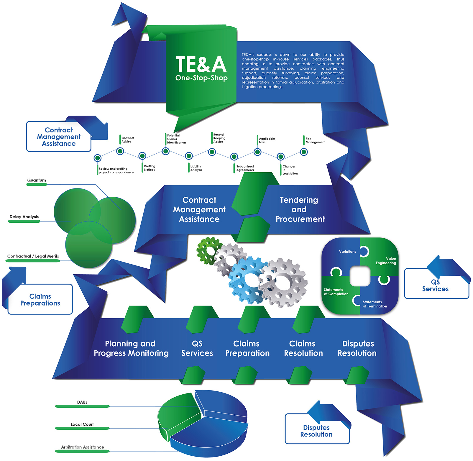 infographic-tea-services